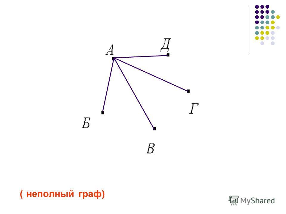 ( неполный граф)