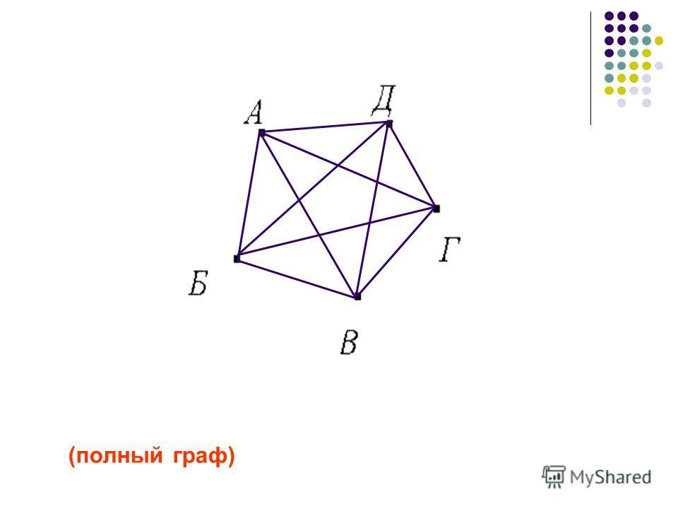 (полный граф)