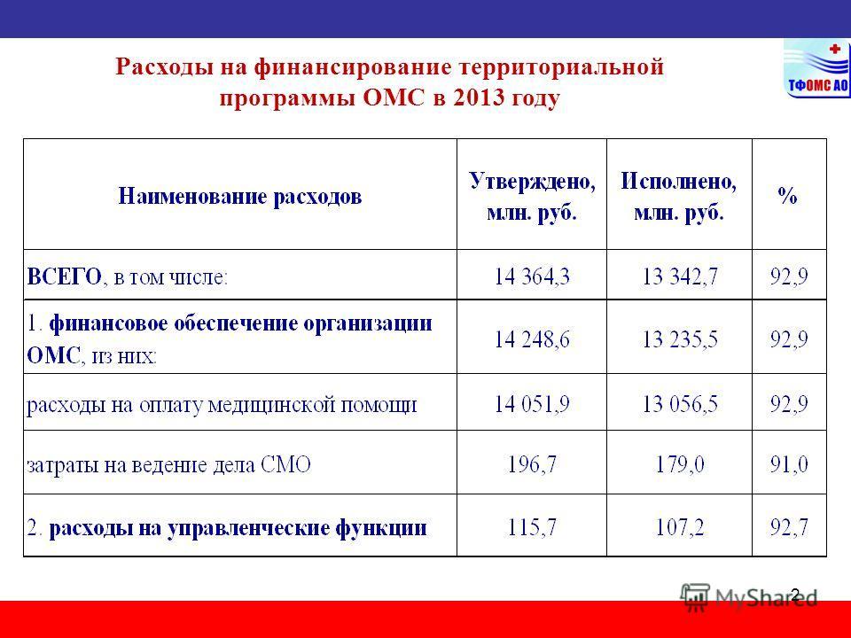 2 Расходы на финансирование территориальной программы ОМС в 2013 году