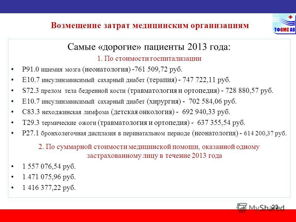 Возмещение затрат медицинским организациям Самые «дорогие» пациенты 2013 года: 1. По стоимости госпитализации P91.0 ишемия мозга (неонатология) -761 509,72 руб. E10.7 инсулинзависимый сахарный диабет (терапия) - 747 722,11 руб. S72.3 прелом тела бедр