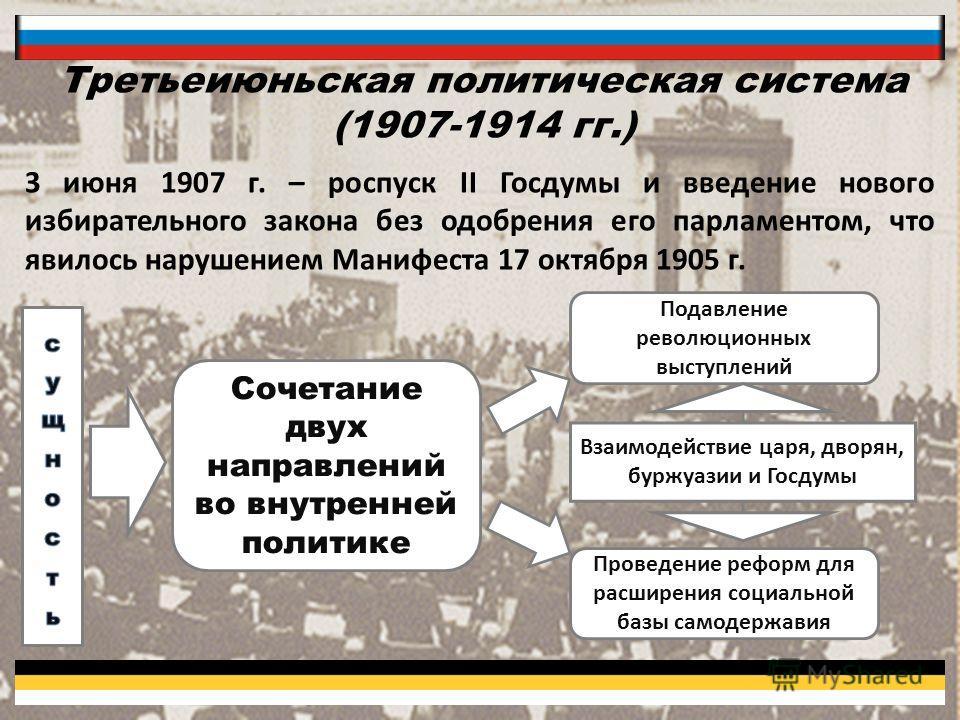 Третьеиюньская политическая система (1907-1914 гг.) 3 июня 1907 г. – роспуск II Госдумы и введение нового избирательного закона без одобрения его парламентом, что явилось нарушением Манифеста 17 октября 1905 г. Сочетание двух направлений во внутренне
