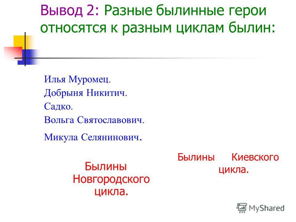 Таким образом… Вывод 1: Былины, изучаемые в школьной программе, относятся к двум былинным циклам: Киевскому Новгородскому.