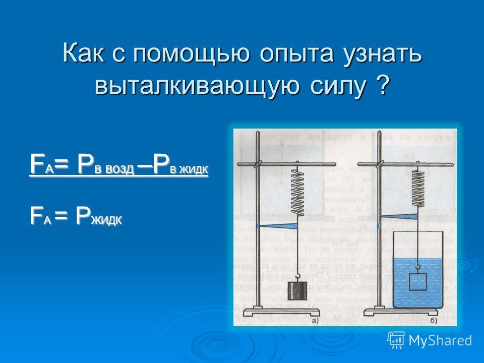 На тело, погруженное в жидкость или газ, действует выталкивающая ……………. сила, …равная …весу жидкости или газа,. вытесненного этим……. Телом!!!!! F Архимеда = Р ж gV