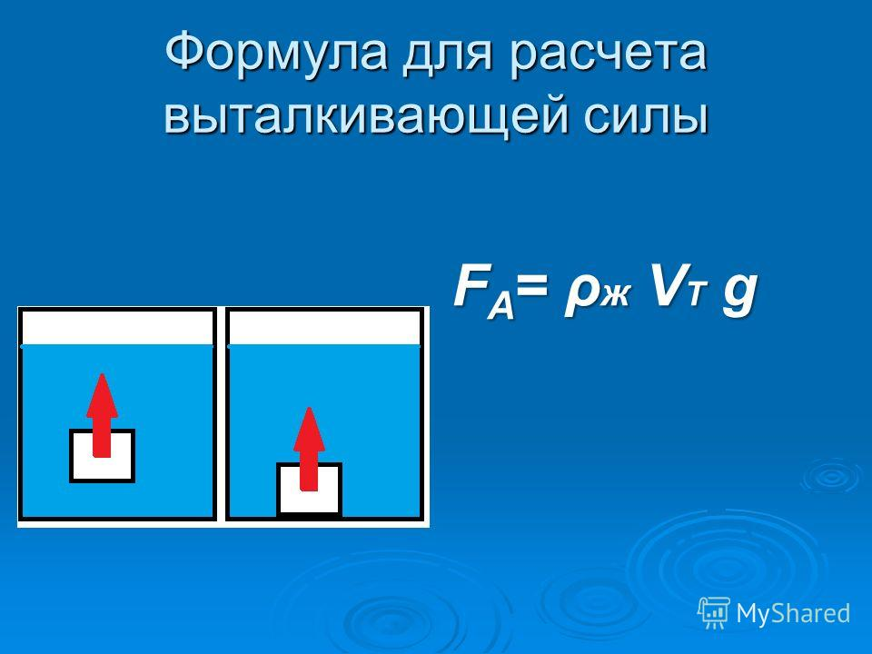 Как с помощью опыта узнать выталкивающую силу ? F А = Р в возд –Р В ЖИДК F А = Р ЖИДК