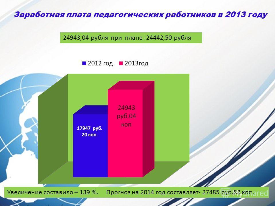 Заработная плата педагогических работников в 2013 году 24943,04 рубля при плане -24442,50 рубля Увеличение составило – 139 %. Прогноз на 2014 год составляет- 27485 руб.88 коп.