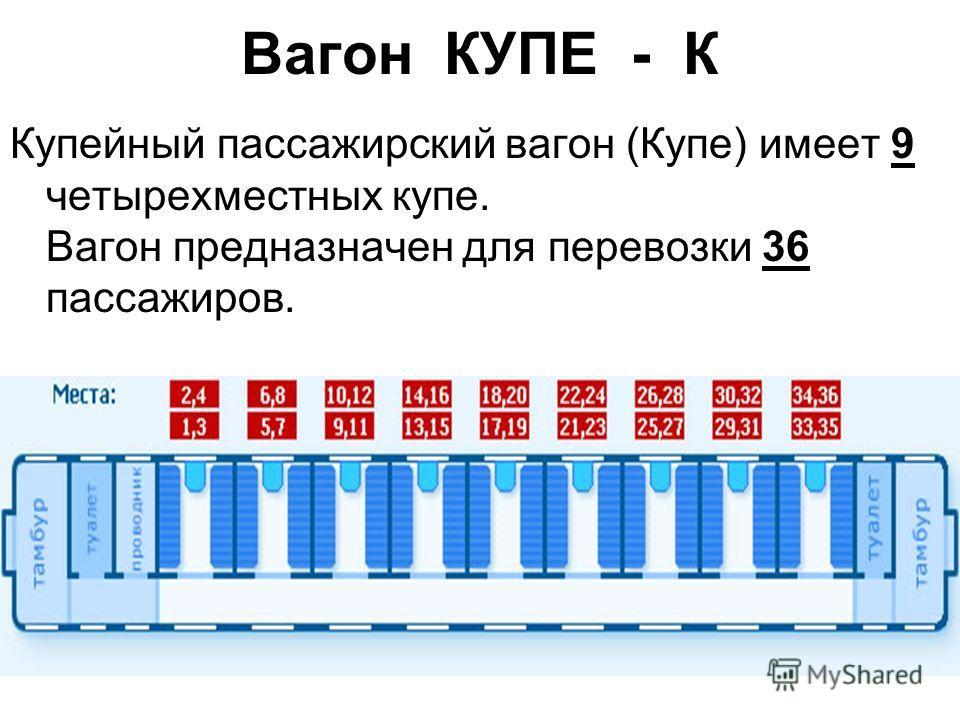 Вагон КУПЕ - К Купейный
