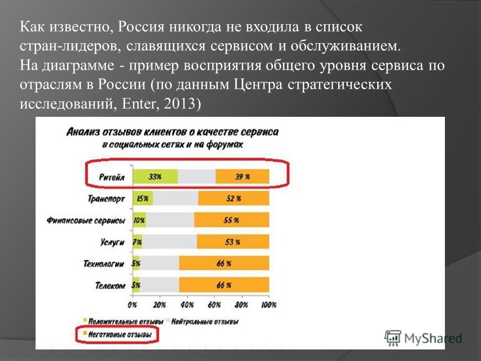 Как известно, Россия никогда не входила в список стран-лидеров, славящихся сервисом и обслуживанием. На диаграмме - пример восприятия общего уровня сервиса по отраслям в России (по данным Центра стратегических исследований, Enter, 2013)