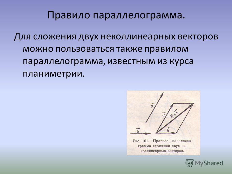 Правило параллелограмма. Для сложения двух неколлинеарных векторов можно пользоваться также правилом параллелограмма, известным из курса планиметрии.