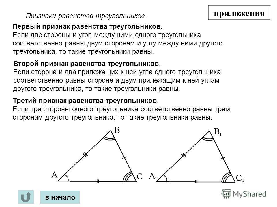 в начало Признаки равенства треугольников. приложения Первый признак равенства треугольников. Если две стороны и угол между ними одного треугольника соответственно равны двум сторонам и углу между ними другого треугольника, то такие треугольники равн