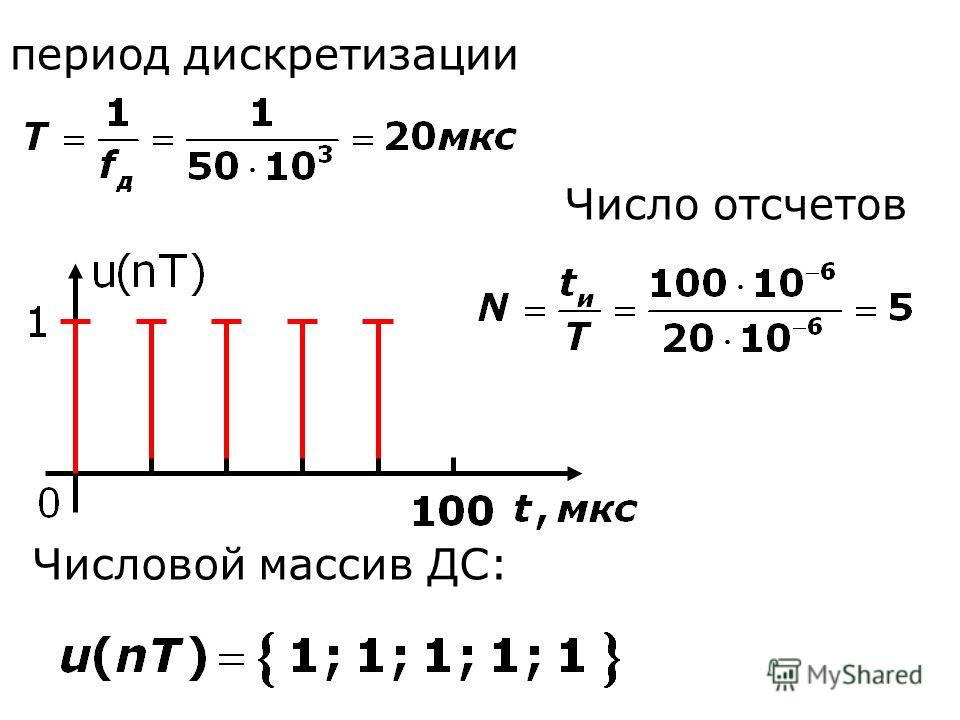 Числовой массив ДС: период дискретизации Число отсчетов