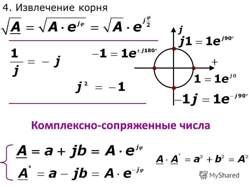 Комплексно-сопряженные числа 4. Извлечение корня