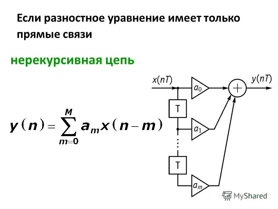 Если разностное уравнение имеет только прямые связи нерекурсивная цепь