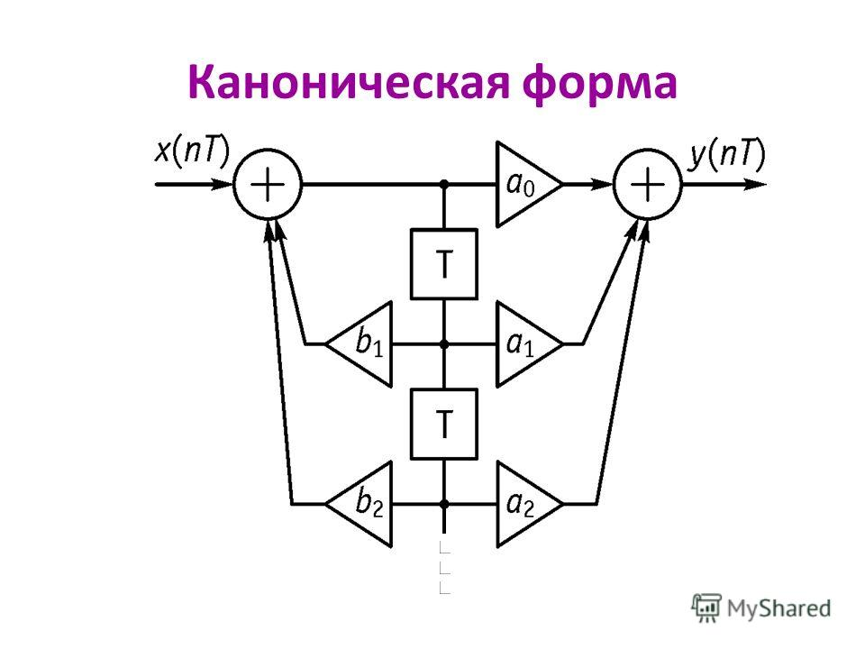 Каноническая форма