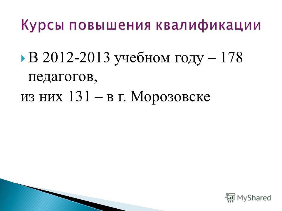 В 2012-2013 учебном году – 178 педагогов, из них 131 – в г. Морозовске