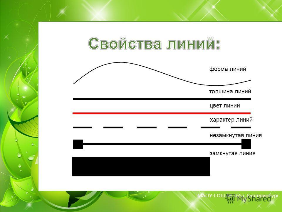 МБОУ-СОШ 165 г. Екатеринбург МАОУ-СОШ 165 г. Екатеринбург форма линий толщина линий цвет линий характер линий незамкнутая линия замкнутая линия