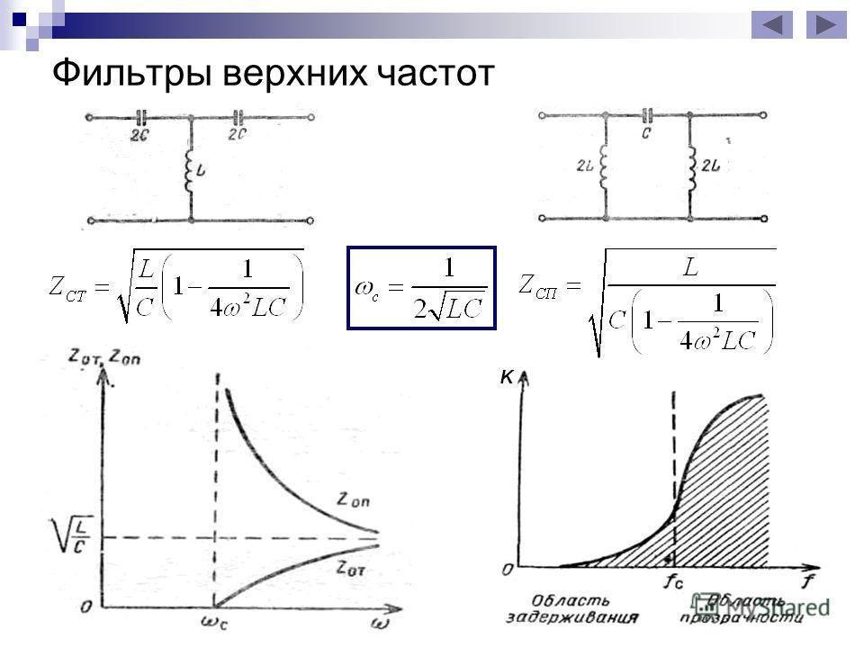 Фильтры верхних частот