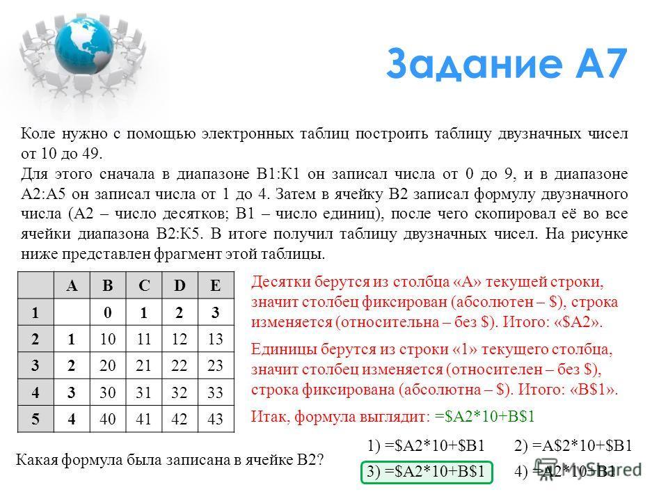 Коле нужно с помощью электронных таблиц построить таблицу двузначных чисел от 10 до 49. Для этого сначала в диапазоне В1:К1 он записал числа от 0 до 9, и в диапазоне А2:А5 он записал числа от 1 до 4. Затем в ячейку В2 записал формулу двузначного числ