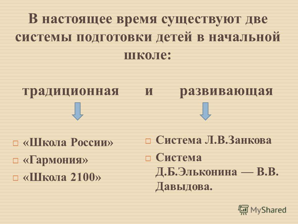 В настоящее время существуют две системы подготовки детей в начальной школе: традиционная и развивающая «Школа России» «Гармония» «Школа 2100» Система Л.В.Занкова Система Д.Б.Эльконина В.В. Давыдова.