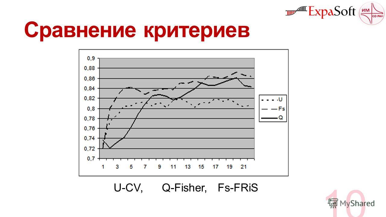 Сравнение критериев 10 U-CV, Q-Fisher, Fs-FRiS