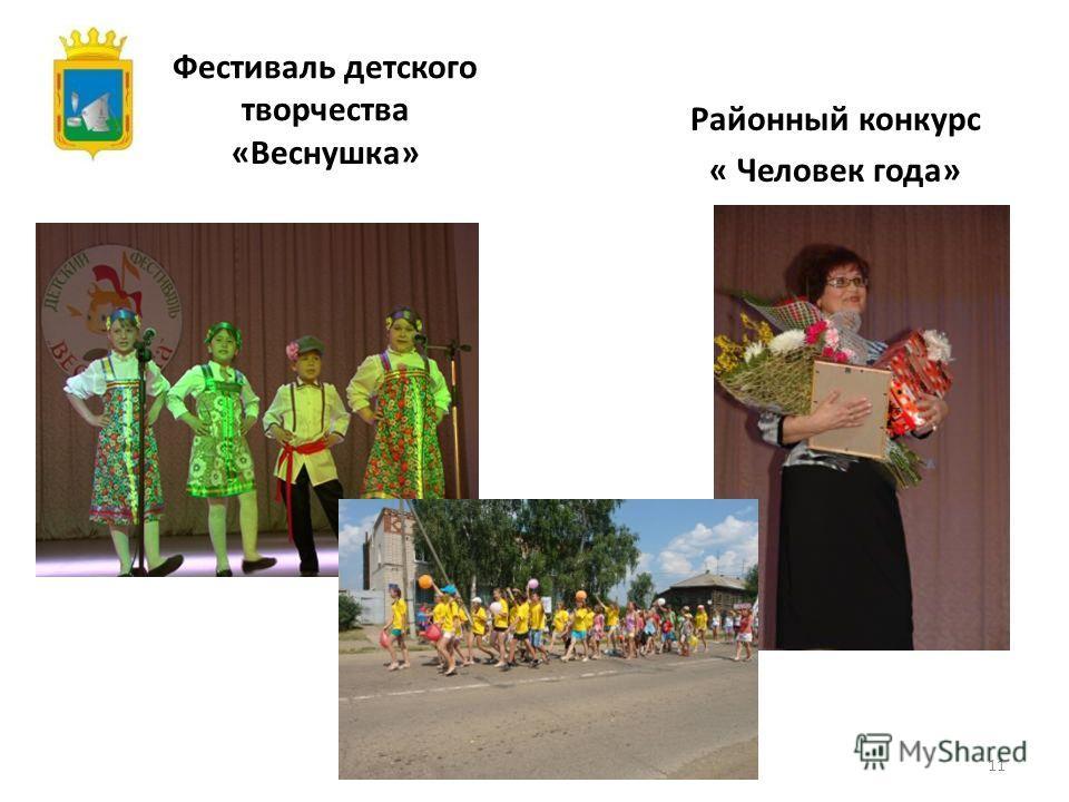 Фестиваль детского творчества «Веснушка» Районный конкурс « Человек года» 11