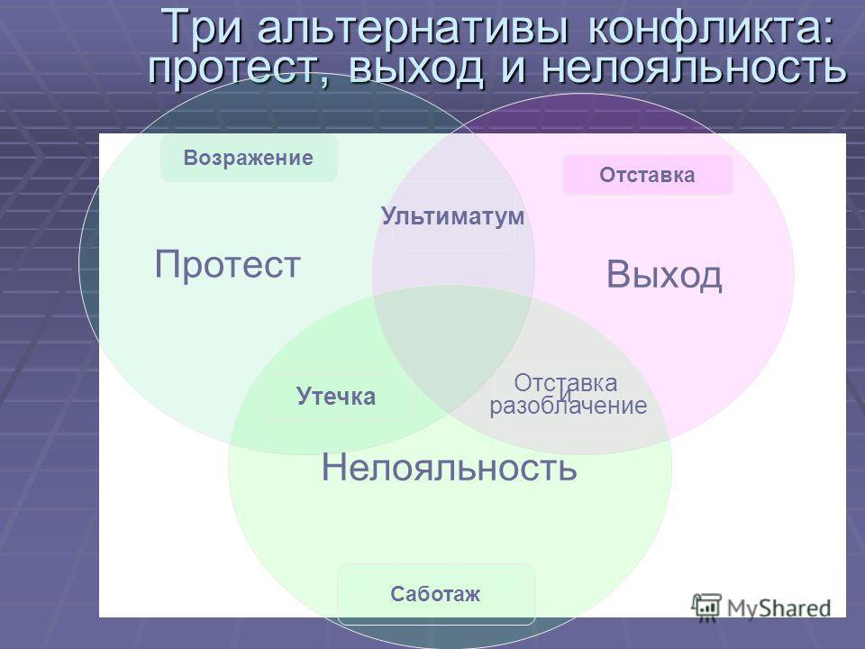 Три вида ответственности аналитика Клиент Научное сообщество Гражданское общество Аналитик