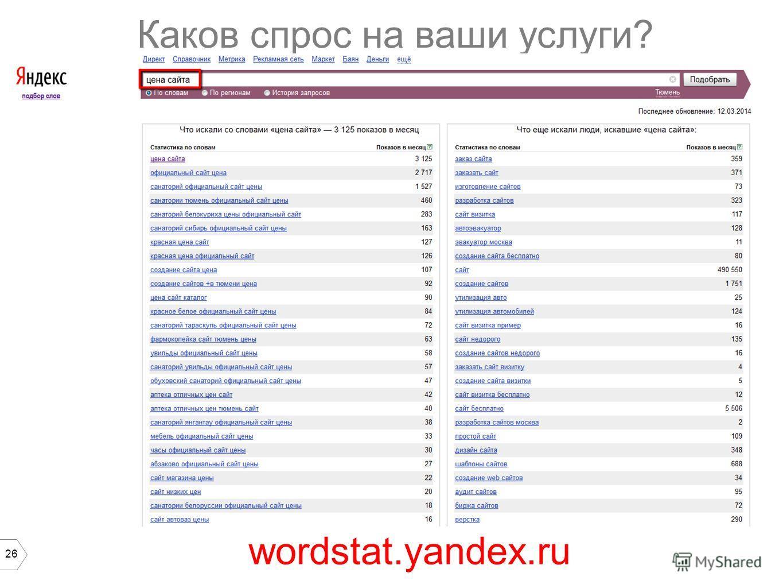 26 Каков спрос на ваши услуги? wordstat.yandex.ru