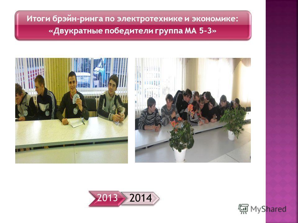 Итоги брэйн-ринга по электротехнике и экономике: «Двукратные победители группа МА 5-3» 2013 2014