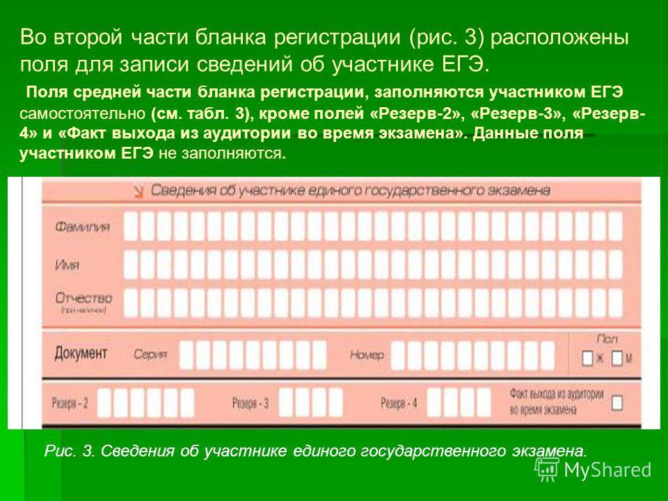 Во второй части бланка регистрации (рис. 3) расположены поля для записи сведений об участнике ЕГЭ. Поля средней части бланка регистрации, заполняются участником ЕГЭ самостоятельно (см. табл. 3), кроме полей «Резерв-2», «Резерв-3», «Резерв- 4» и «Факт