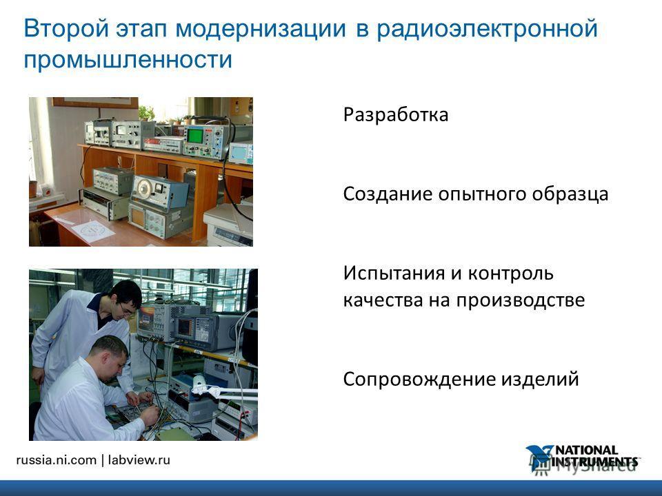 Второй этап модернизации в радиоэлектронной промышленности Разработка Создание опытного образца Испытания и контроль качества на производстве Сопровождение изделий