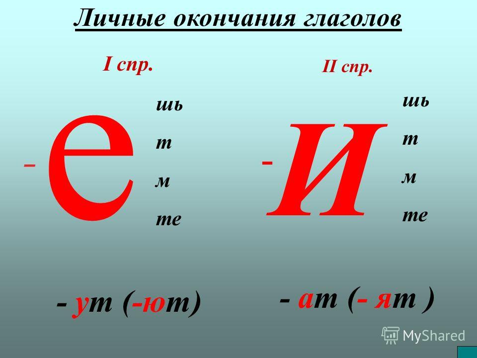 Личные окончания глаголов е шь т м те _ I спр. - ут (-ют) II спр. И - шь т м те - ат (- ят )