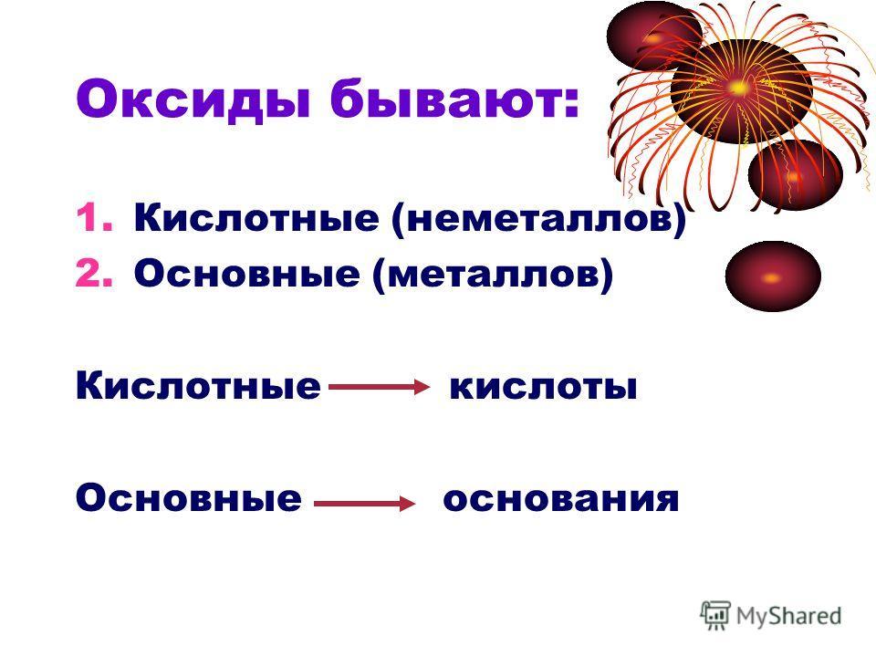 Оксиды бывают: 1.Кислотные (неметаллов) 2.Основные (металлов) Кислотные кислоты Основные основания