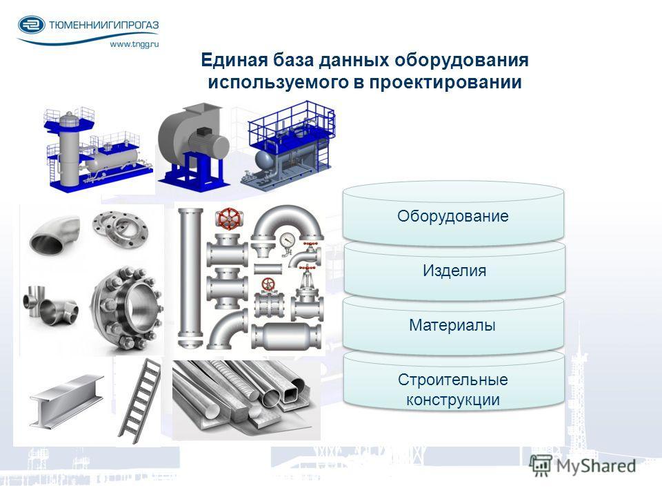Единая база данных оборудования используемого в проектировании Строительные конструкции Материалы Изделия Оборудование