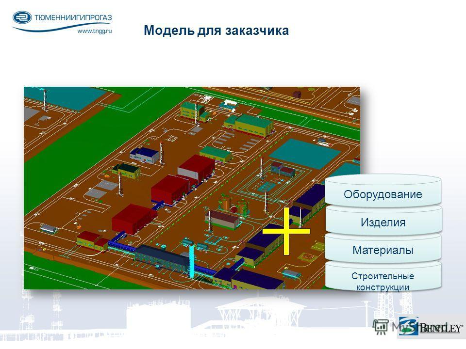 Модель для заказчика Строительные конструкции Материалы Изделия Оборудование