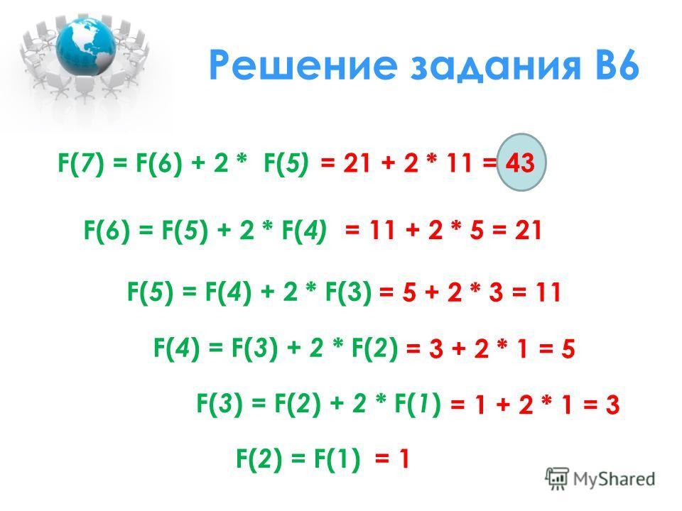 Решение задания В6 F( 7 ) = F( 6 ) + 2 * F( 5) F( 6 ) = F( 5 ) + 2 * F( 4) F( 5 ) = F( 4 ) + 2 * F(3) F( 4 ) = F( 3 ) + 2 * F( 2 ) F( 2 ) = F(1) = 3 + 2 * 1 = 5 = 5 + 2 * 3 = 11 = 11 + 2 * 5 = 21 = 21 + 2 * 11 = 43 = 1 F( 3 ) = F( 2 ) + 2 * F( 1 ) =
