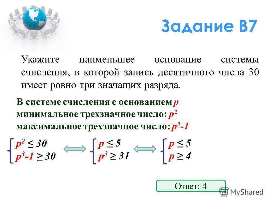 Задание В7 Укажите наименьшее основание системы счисления, в которой запись десятичного числа 30 имеет ровно три значащих разряда. В системе счисления с основанием p p 2 30 p 3 -1 30 Ответ: 4 p 5 p 3 31 p 5 p 4 минимальное трехзначное число: p 2 макс