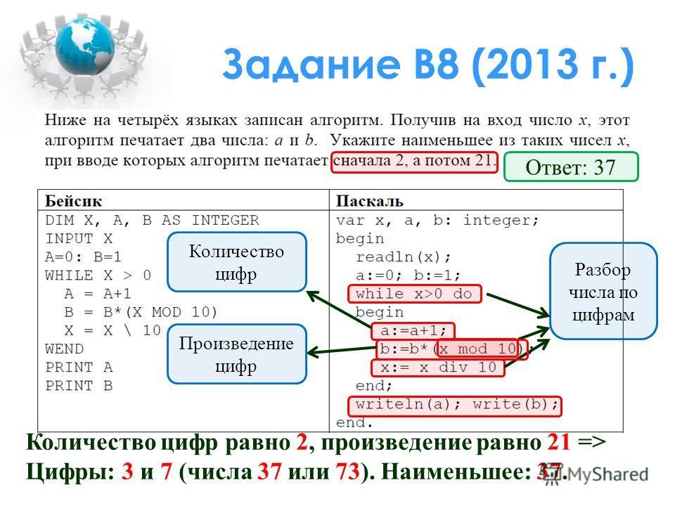 Задание В8 (2013 г.) Разбор числа по цифрам Количество цифр Произведение цифр Количество цифр равно 2, произведение равно 21 => Цифры: 3 и 7 (числа 37 или 73). Наименьшее: 37. Ответ: 37