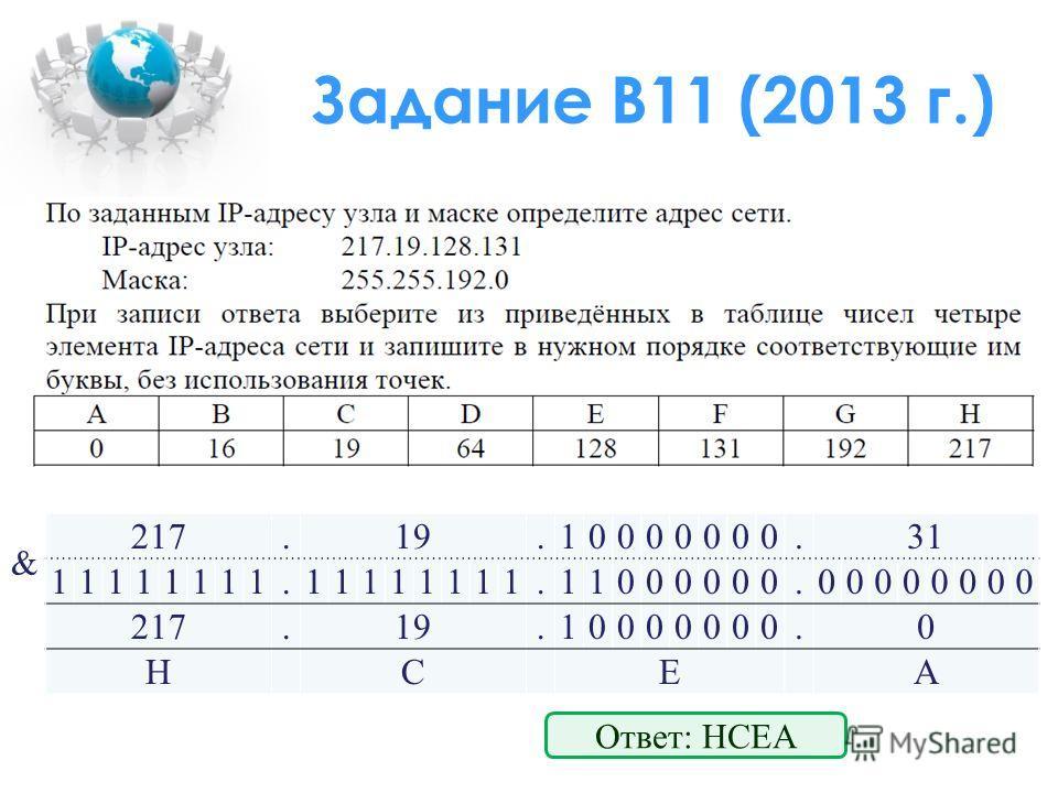 Задание В11 (2013 г.) 217.19.10000000.31 11111111.11111111.11000000.00000000 217.19.10000000.0 HCEA & Ответ: HCEA