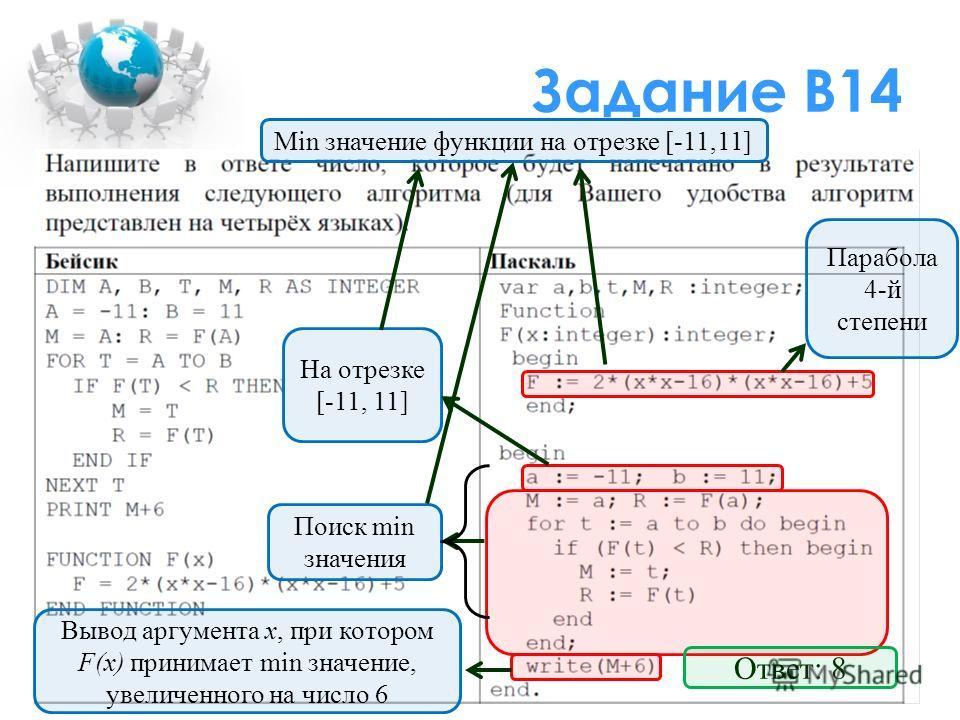 Задание В14 Парабола 4-й степени Поиск min значения На отрезке [-11, 11] Вывод аргумента x, при котором F(x) принимает min значение, увеличенного на число 6 Min значение функции на отрезке [-11,11] Ответ: 8