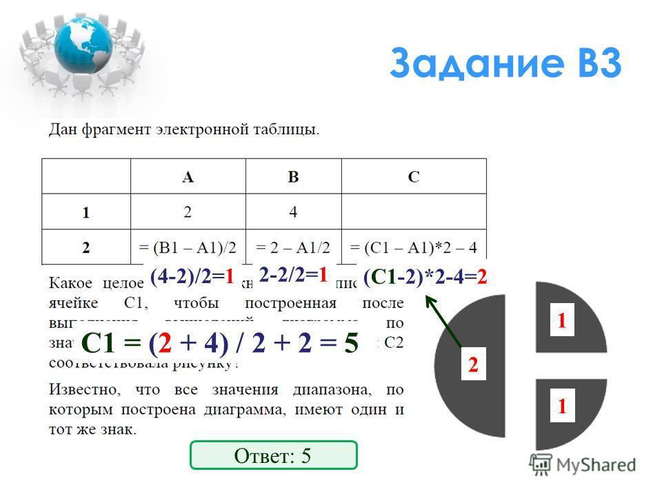 Задание В3 (4-2)/2=1 2-2/2=1 1 1 2 (С1-2)*2-4=2 С1 = (2 + 4) / 2 + 2 = 5 Ответ: 5