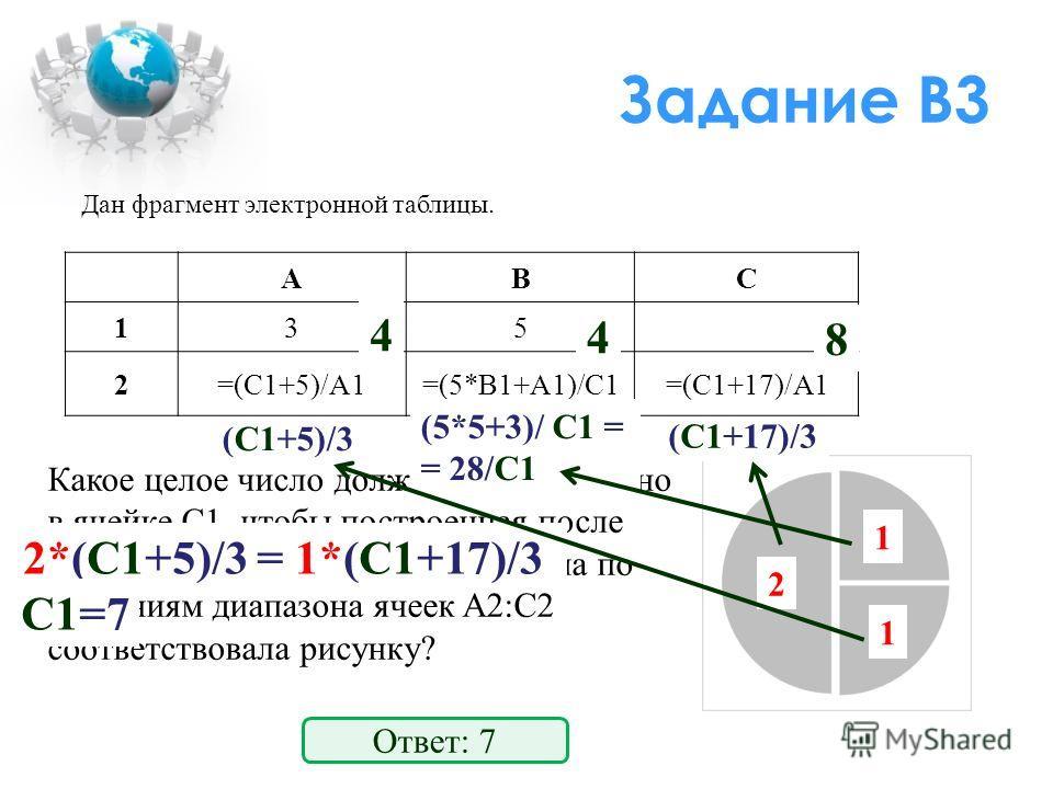 Какое целое число должно быть записано в ячейке C1, чтобы построенная после выполнения вычислений диаграмма по значениям диапазона ячеек A2:С2 соответствовала рисунку? Задание В3 (С1+5)/3 1 1 2 (С1+17)/3 2*(С1+5)/3 = 1*(С1+17)/3 Ответ: 7 Дан фрагмент