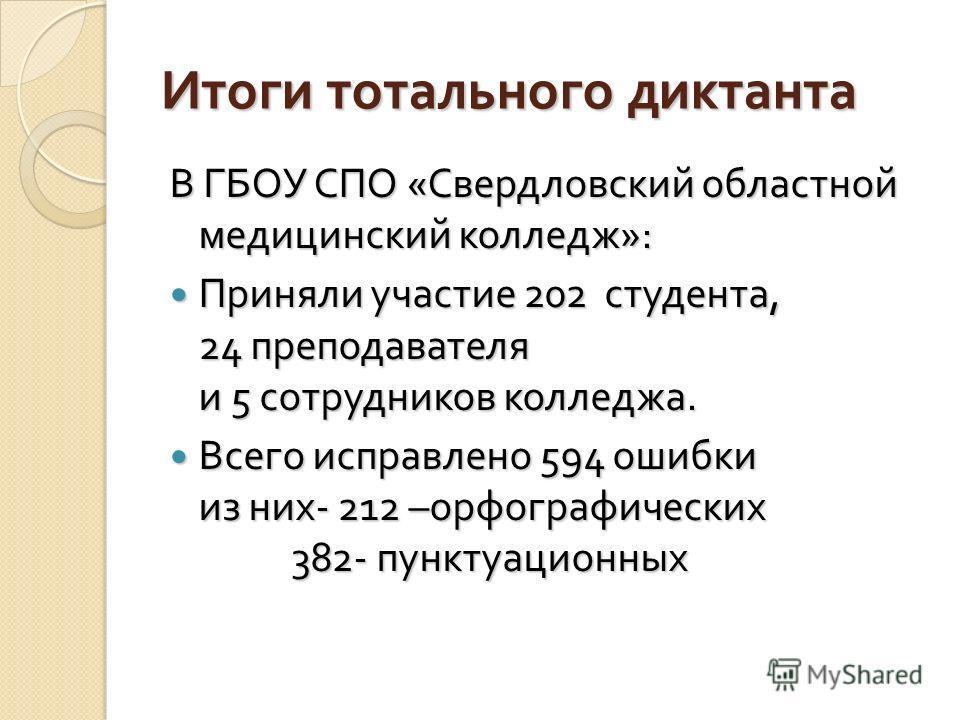 Итоги тотального диктанта В ГБОУ СПО « Свердловский областной медицинский колледж »: Приняли участие 202 студента, 24 преподавателя и 5 сотрудников колледжа. Приняли участие 202 студента, 24 преподавателя и 5 сотрудников колледжа. Всего исправлено 59