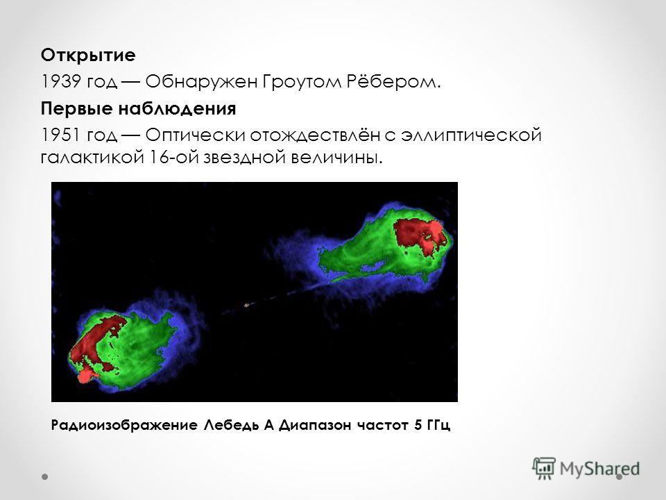 Открытие 1939 год Обнаружен Гроутом Рёбером. Первые наблюдения 1951 год Оптически отождествлён с эллиптической галактикой 16-ой звездной величины. Радиоизображение Лебедь А Диапазон частот 5 ГГц