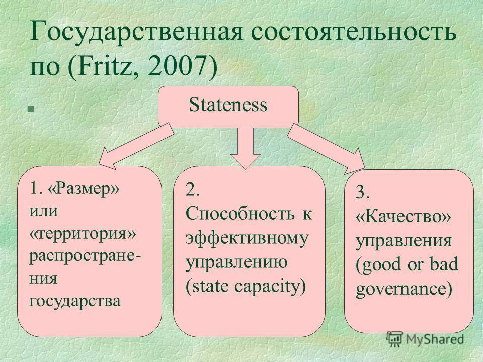 Государственная состоятельность по (Fritz, 2007) § Stateness 1. «Размер» или «территория» распростране- ния государства 2. Способность к эффективному управлению (state capacity) 3. «Качество» управления (good or bad governance)