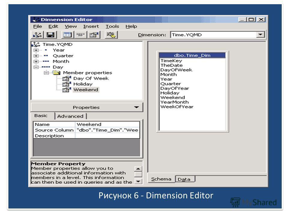 Рисунок 6 - Dimension Editor