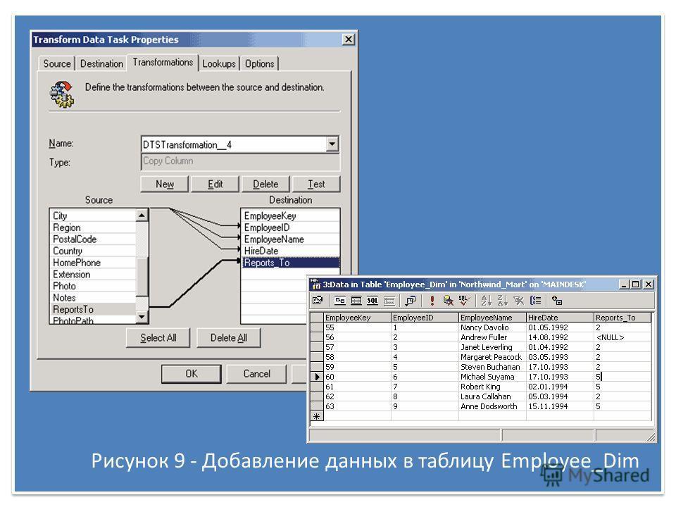 Рисунок 9 - Добавление данных в таблицу Employee_Dim