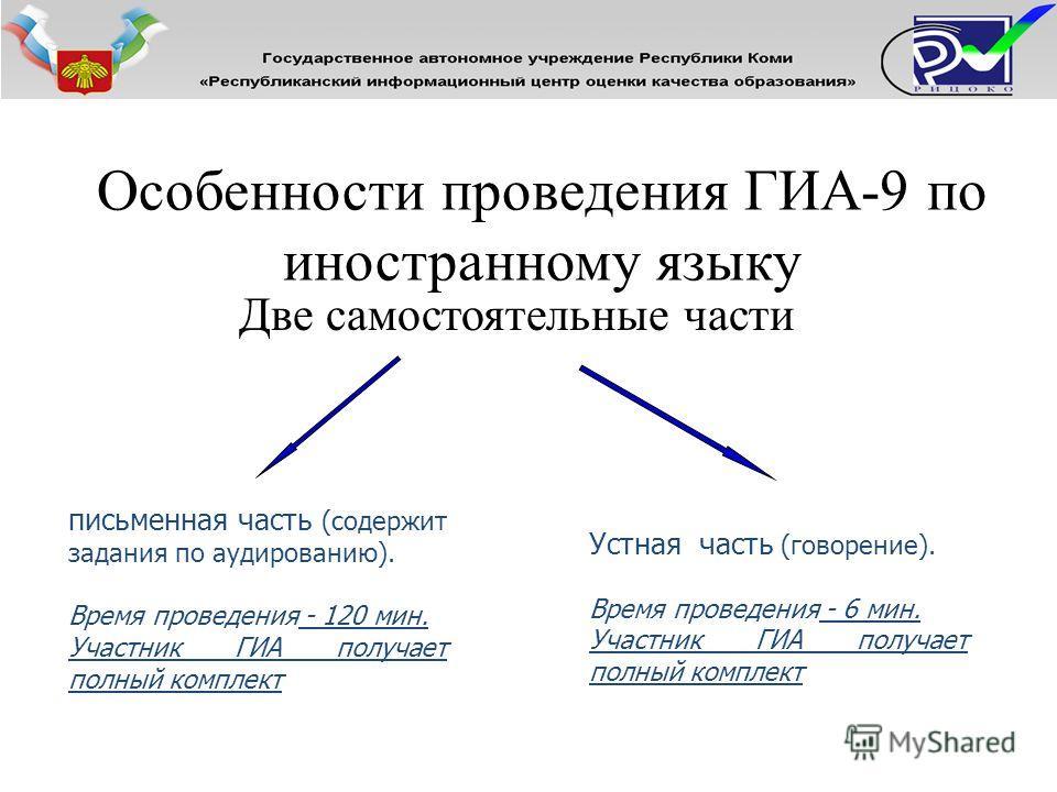 Особенности проведения ГИА-9 по иностранному языку Две самостоятельные части письменная часть (содержит задания по аудированию). Время проведения - 120 мин. Участник ГИА получает полный комплект Устная часть (говорение). Время проведения - 6 мин. Уча