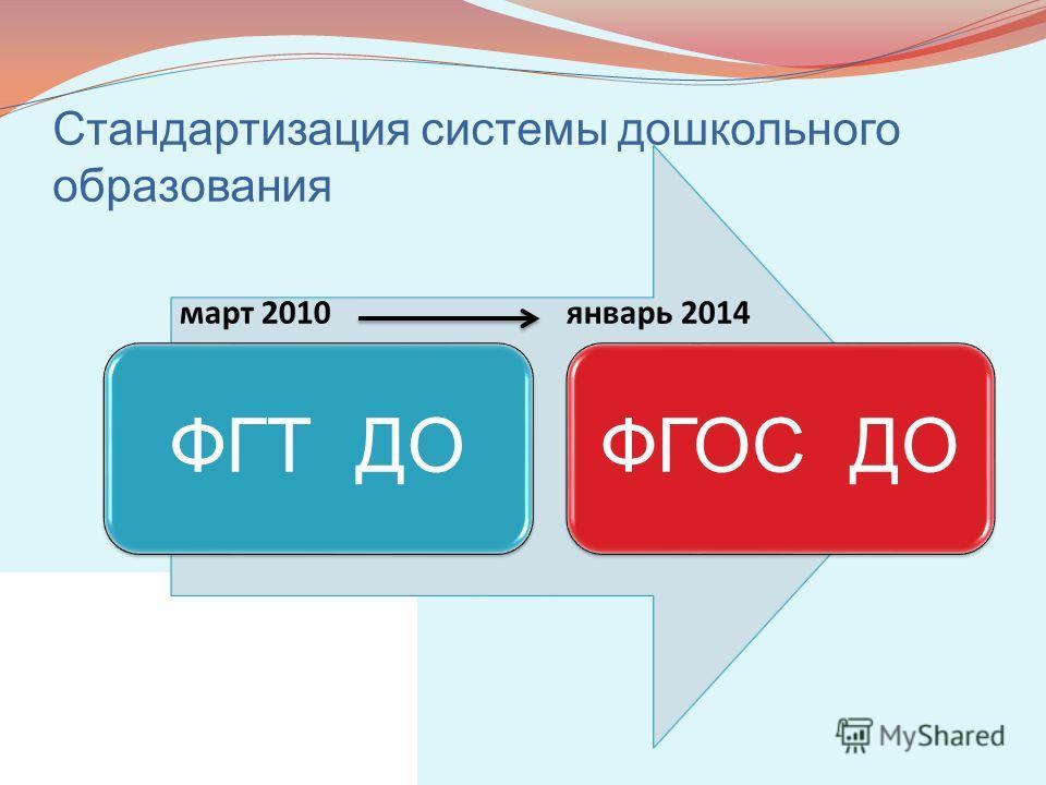 Стандартизация системы дошкольного образования ФГТ ДО ФГОС ДО март 2010 январь 2014