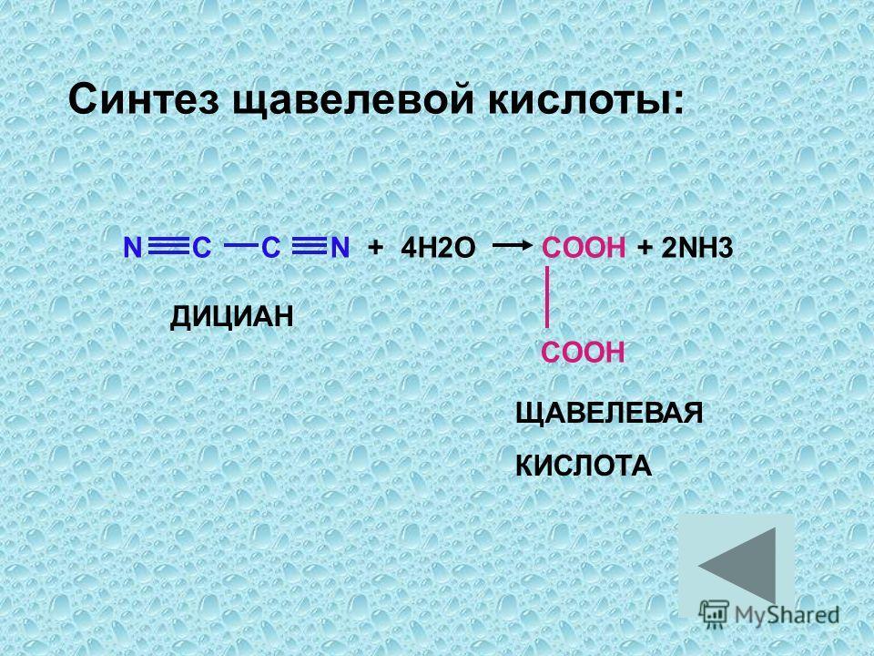 N C C N + 4H2O COOH + 2NH3 COOH ДИЦИАН ЩАВЕЛЕВАЯ КИСЛОТА Синтез щавелевой кислоты: