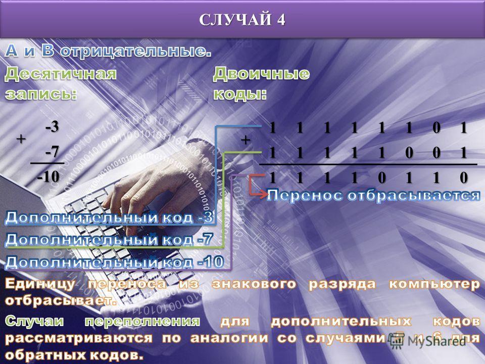 СЛУЧАЙ 4 +1111110111111001 11110110 +-3 -7-7-7-7 -10