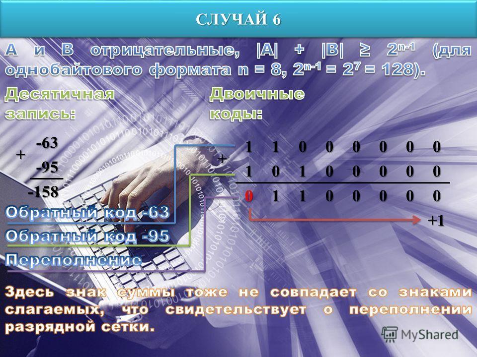 СЛУЧАЙ 6 +1100000010100000 01100000 +1 + -63-63-63-63 -95-95-95-95 -158